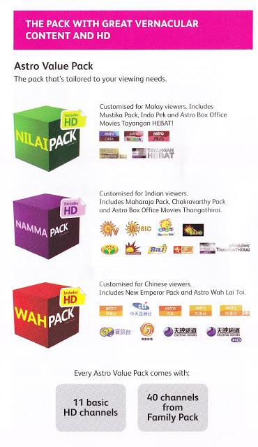 Open New Shop & Promotion Ramadhan Julai 2013
